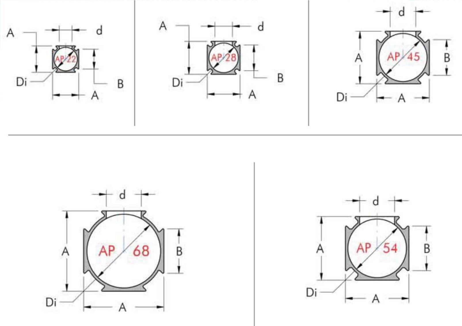Presjek aluminijskih cijevi teseo AP