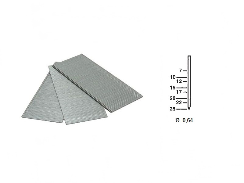 Iglice MP 6/25 0,64 mm